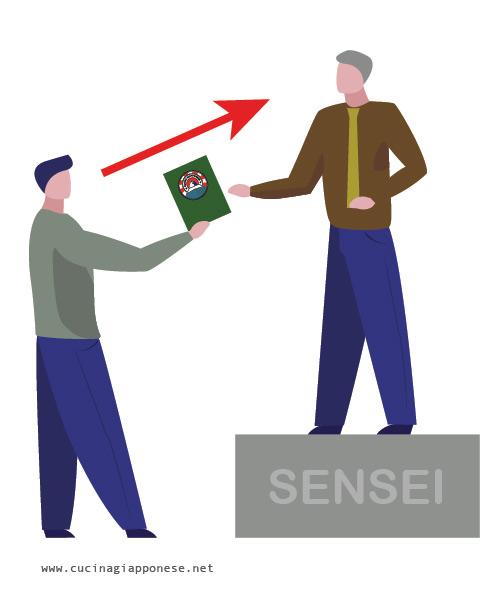 illustrazione che mostra le forme onorifiche giapponesi del verbo dare sashiagheru